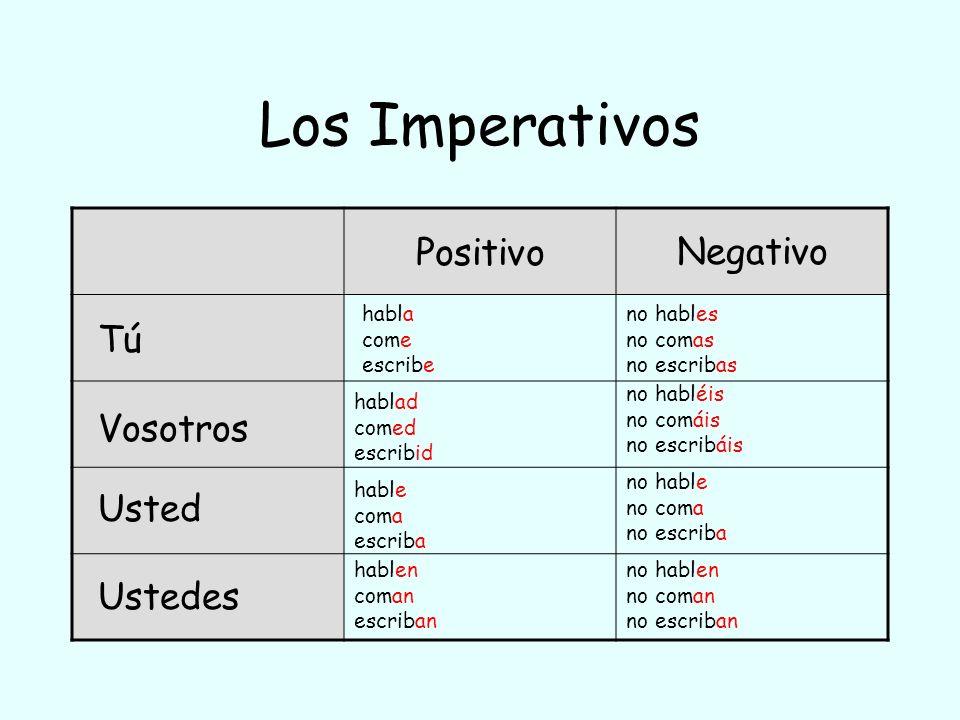 Los Imperativos Positivo Negativo Tú Vosotros Usted Ustedes habla come