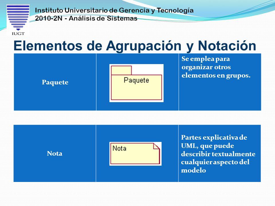 Elementos de Agrupación y Notación