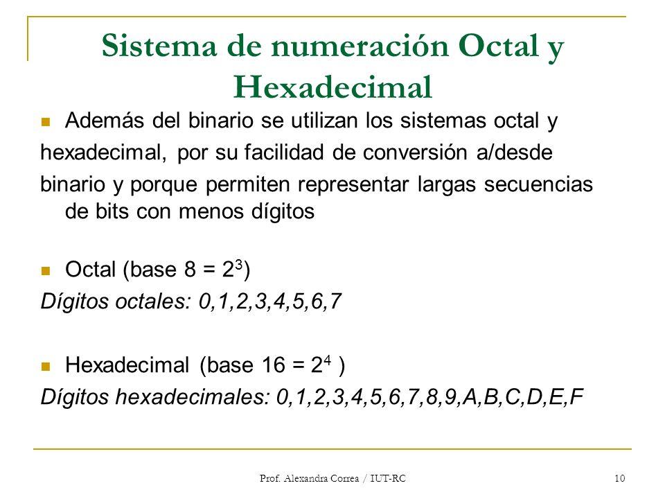 Sistema de numeración Octal y Hexadecimal