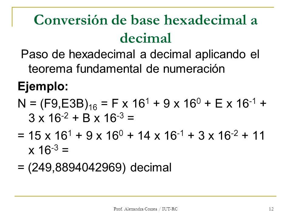 Conversión de base hexadecimal a decimal