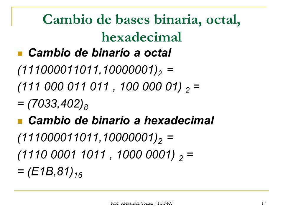 Cambio de bases binaria, octal, hexadecimal
