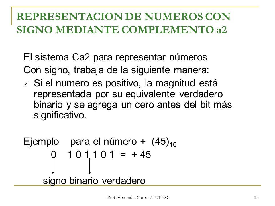 REPRESENTACION DE NUMEROS CON SIGNO MEDIANTE COMPLEMENTO a2