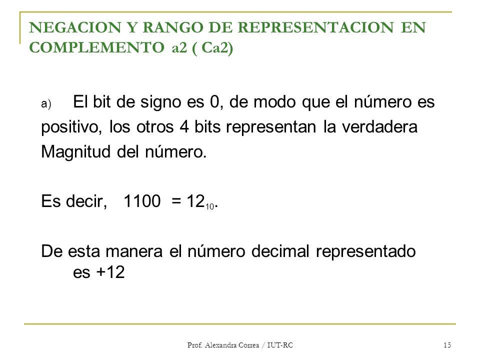 NEGACION Y RANGO DE REPRESENTACION EN COMPLEMENTO a2 ( Ca2)
