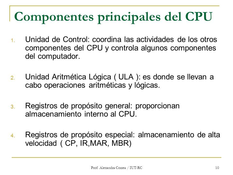 Componentes principales del CPU
