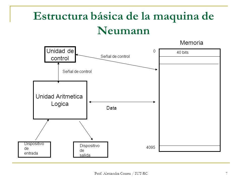 Estructura básica de la maquina de Neumann