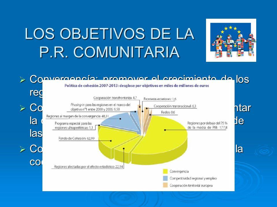 LOS OBJETIVOS DE LA P.R. COMUNITARIA