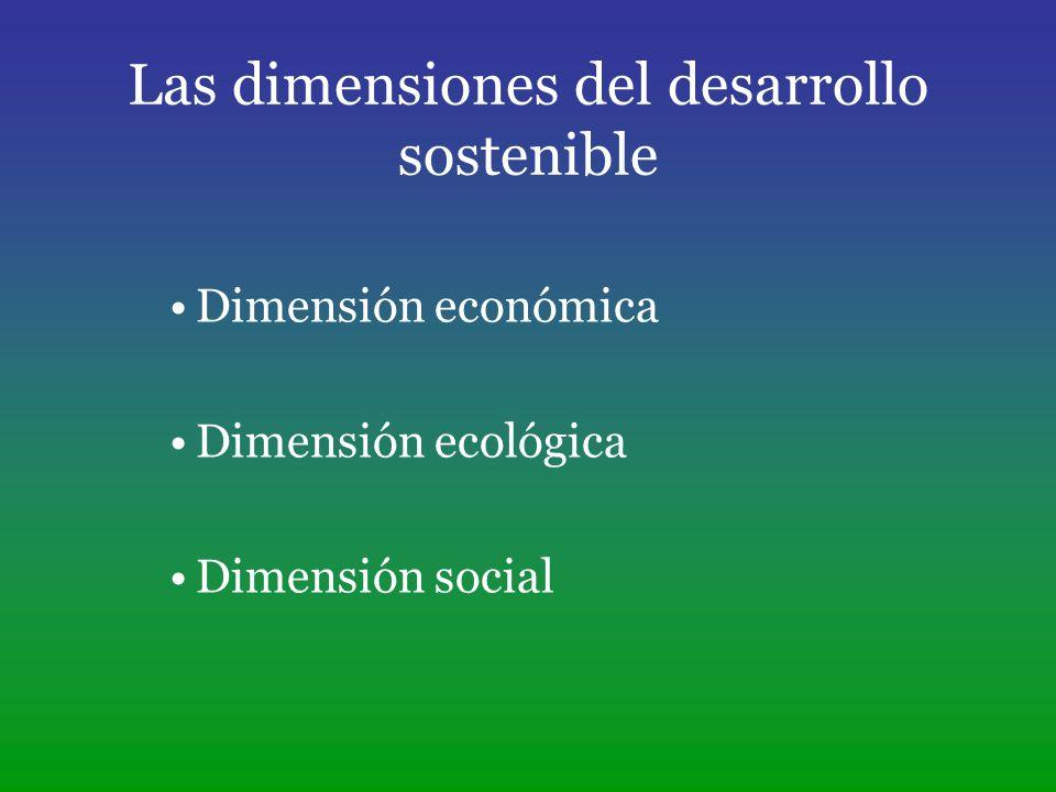 Las dimensiones del desarrollo sostenible