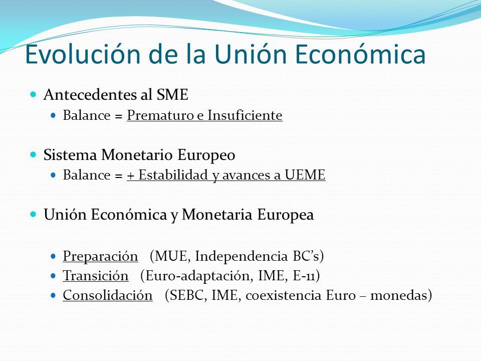 Evolución de la Unión Económica