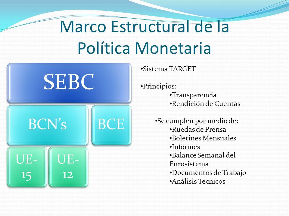 Marco Estructural de la Política Monetaria
