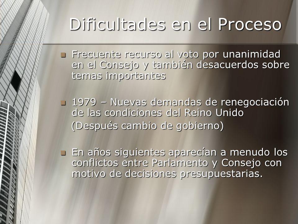 Dificultades en el Proceso