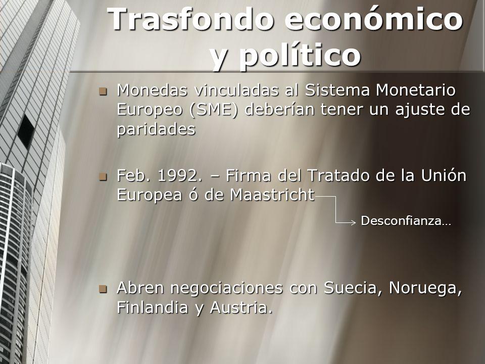 Trasfondo económico y político