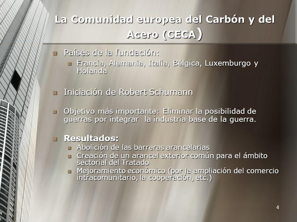 La Comunidad europea del Carbón y del Acero (CECA)