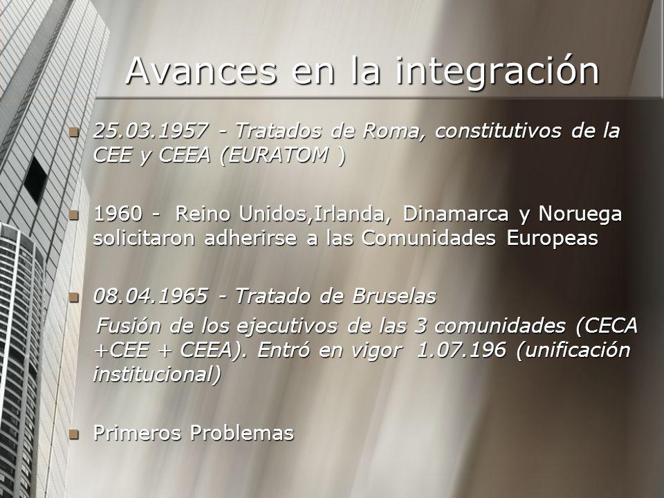 Avances en la integración