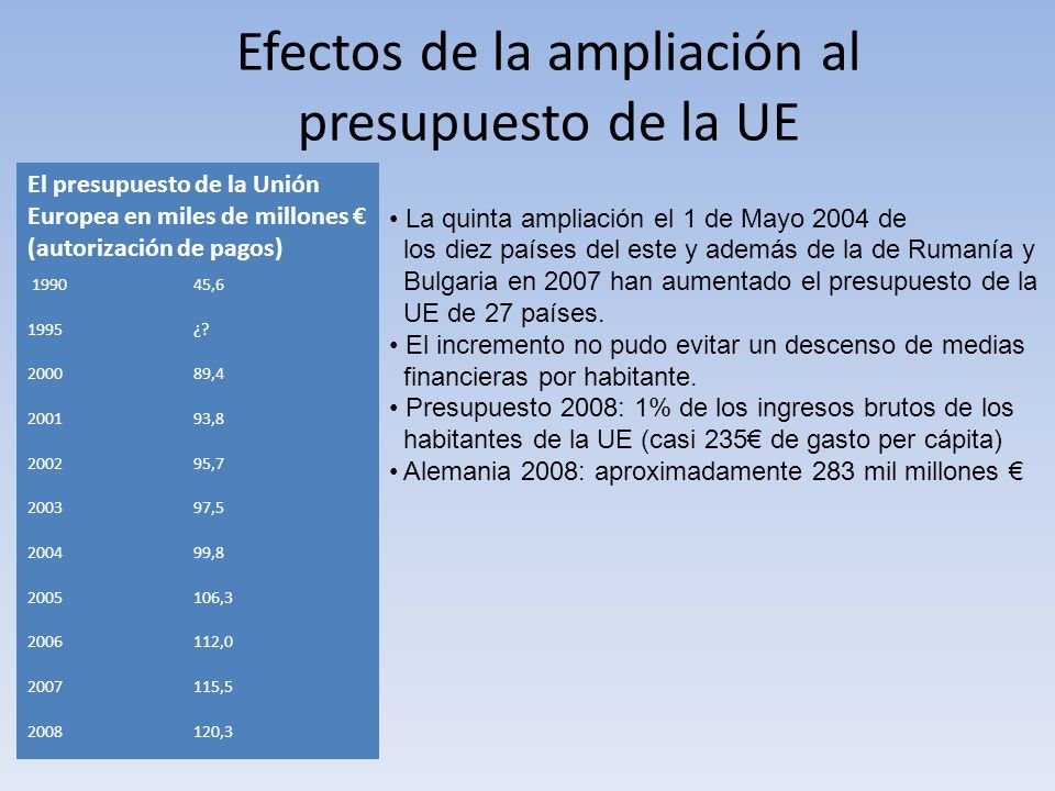 Efectos de la ampliación al presupuesto de la UE