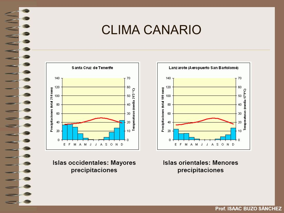 CLIMA CANARIO Islas occidentales: Mayores precipitaciones