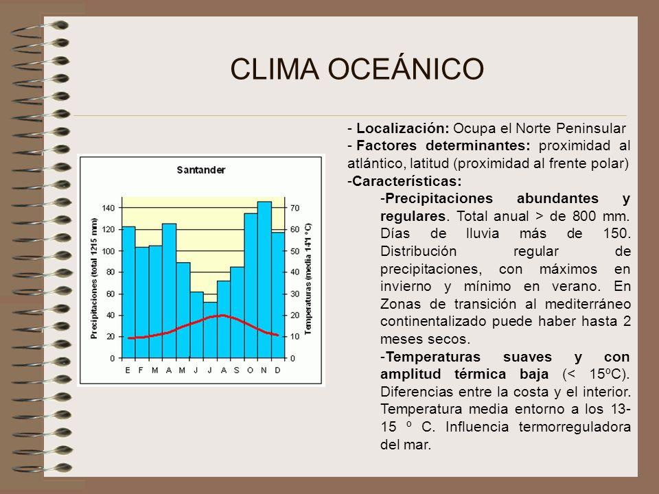 CLIMA OCEÁNICO Localización: Ocupa el Norte Peninsular