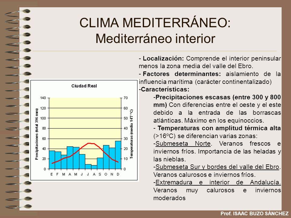 CLIMA MEDITERRÁNEO: Mediterráneo interior