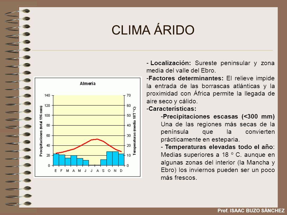 CLIMA ÁRIDO Localización: Sureste peninsular y zona media del valle del Ebro.
