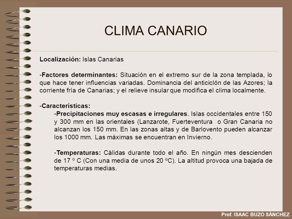 CLIMA CANARIO Localización: Islas Canarias