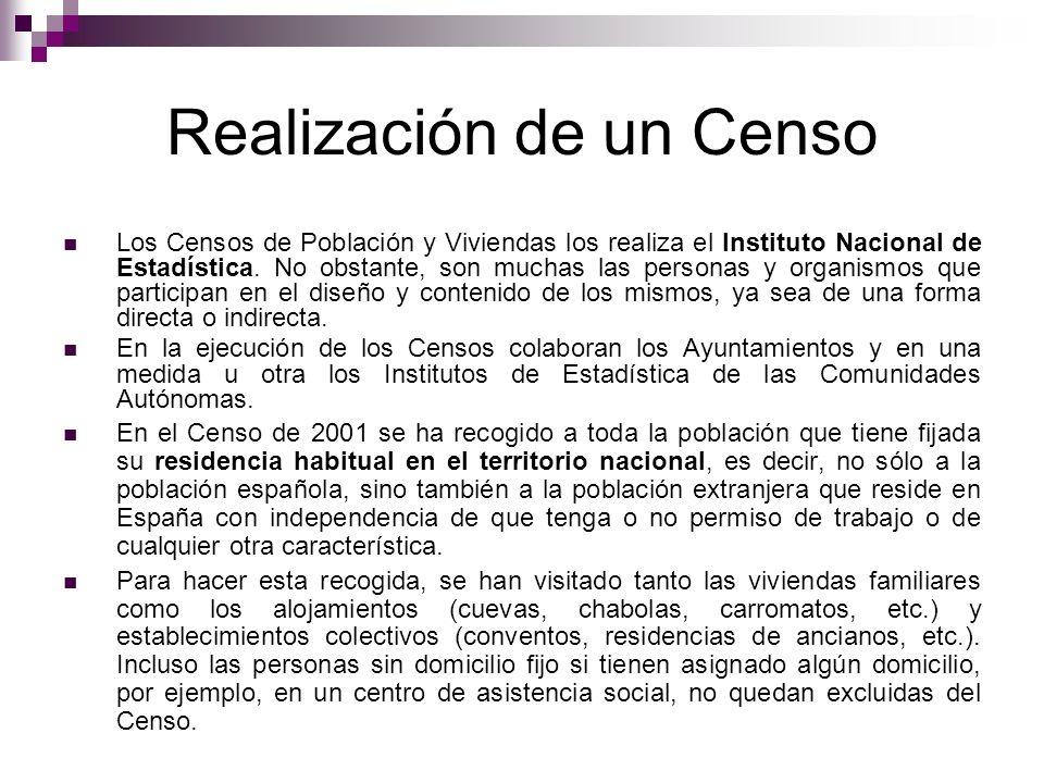Realización de un Censo