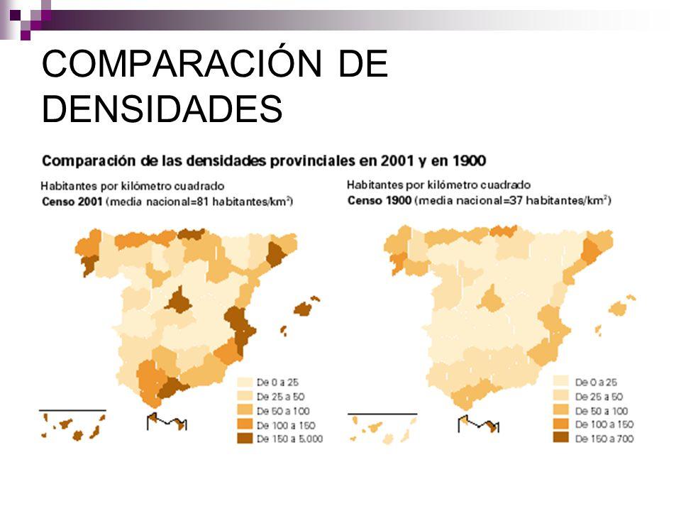 COMPARACIÓN DE DENSIDADES