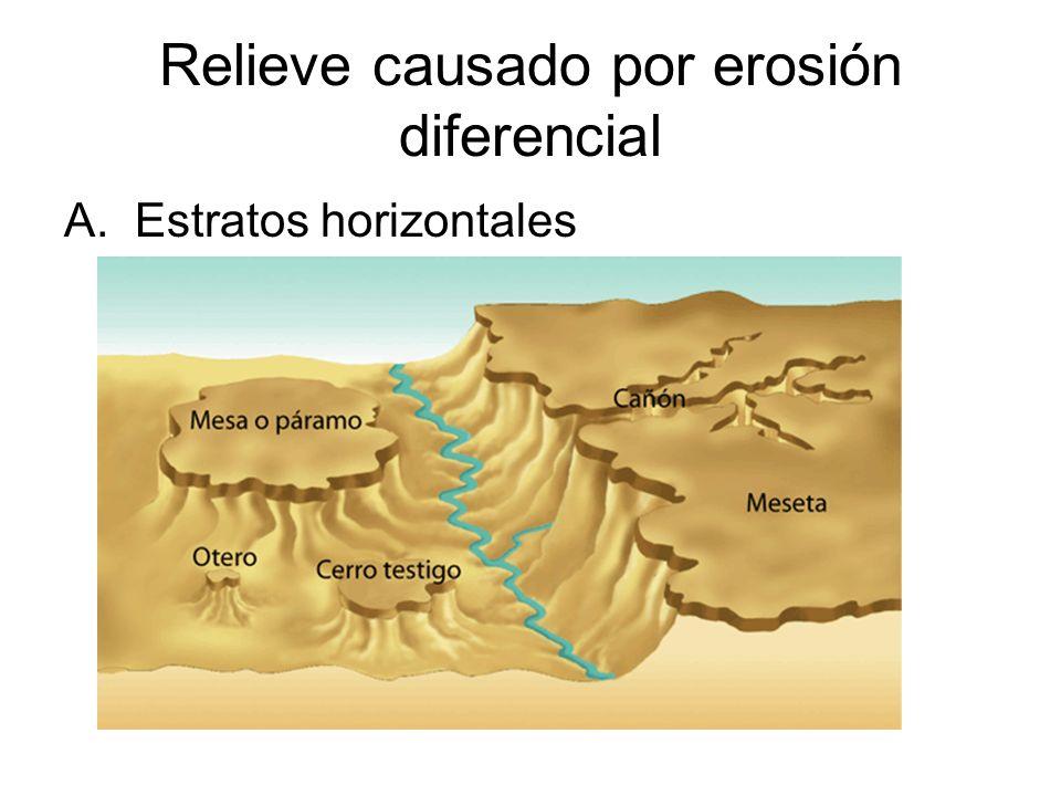 Relieve causado por erosión diferencial