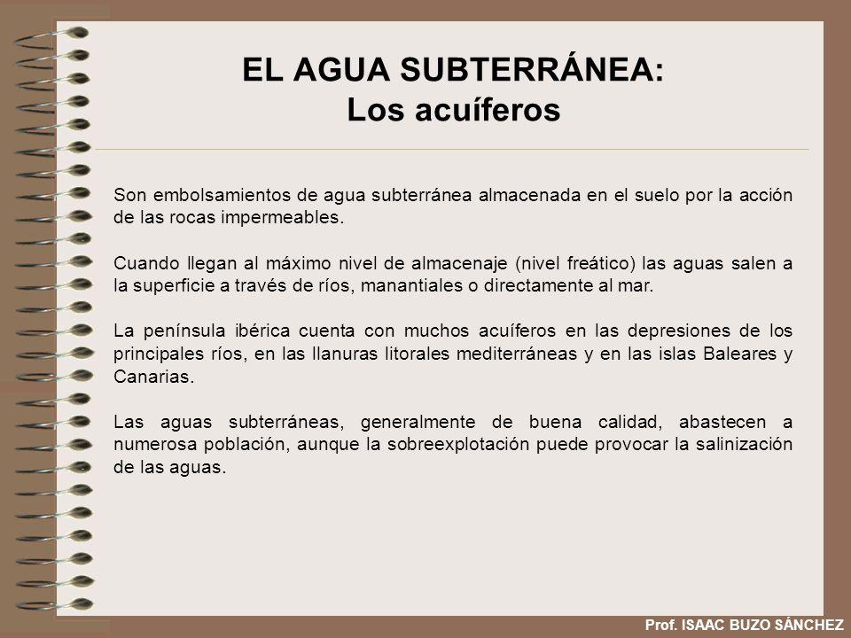 EL AGUA SUBTERRÁNEA: Los acuíferos