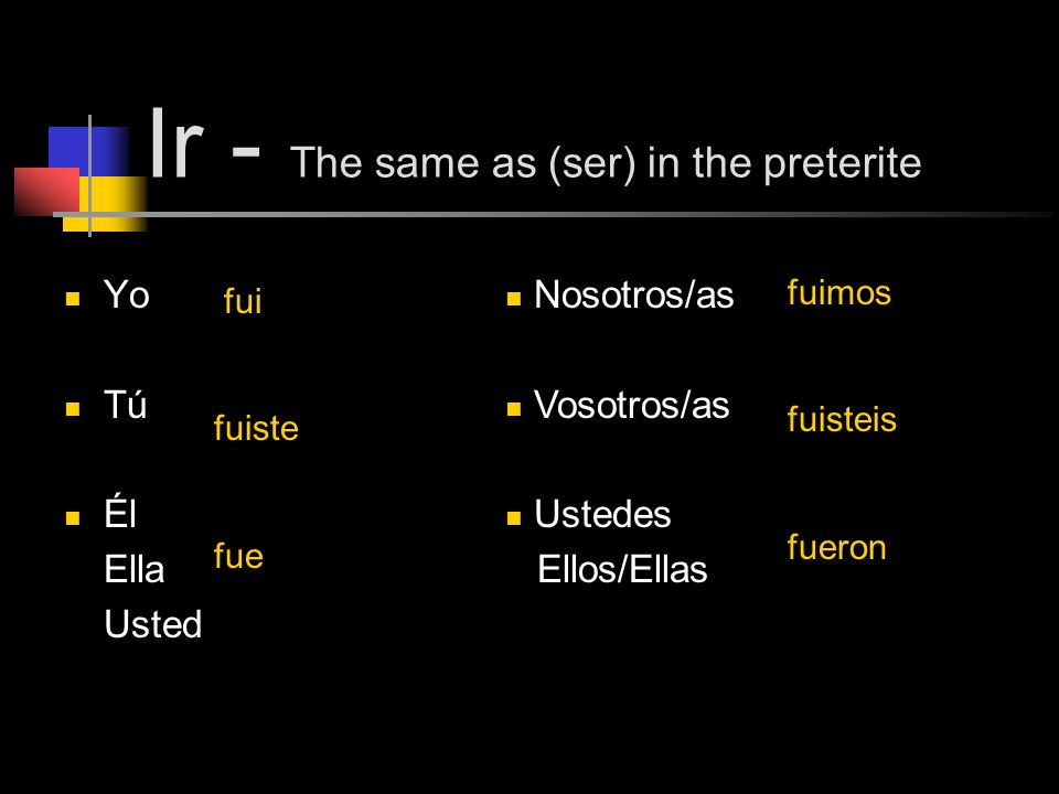 Ir - The same as (ser) in the preterite