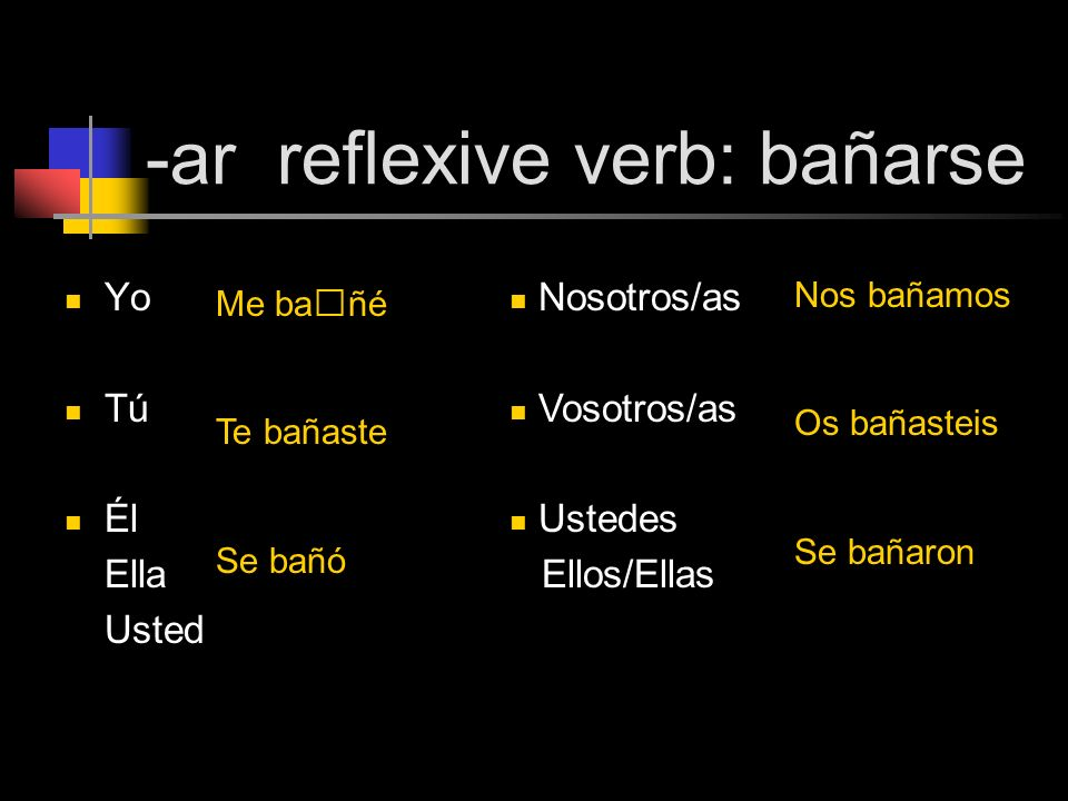 -ar reflexive verb: bañarse