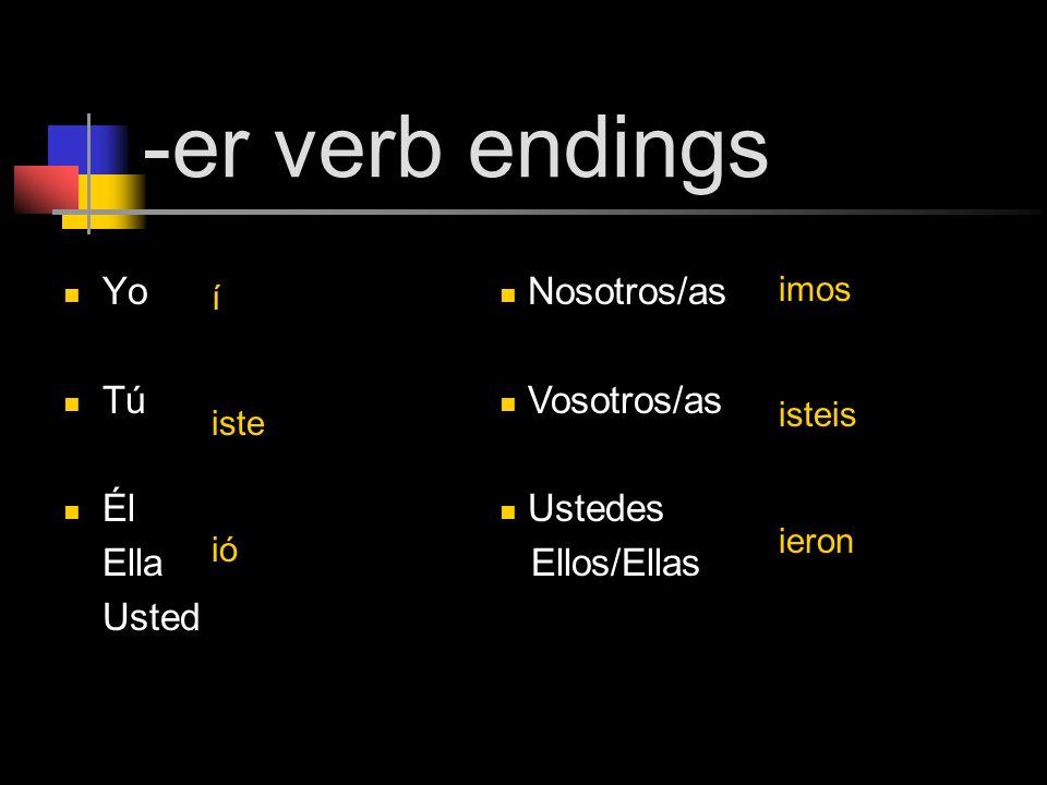 -er verb endings Yo Tú Él Ella Usted Nosotros/as Vosotros/as Ustedes