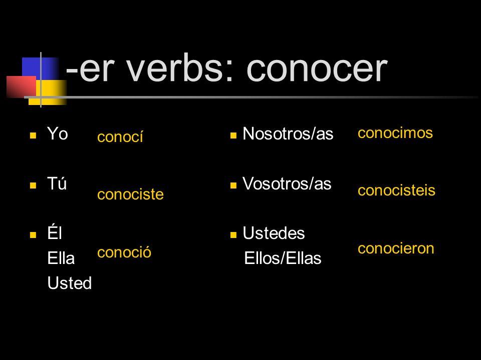 -er verbs: conocer Yo Tú Él Ella Usted Nosotros/as Vosotros/as Ustedes
