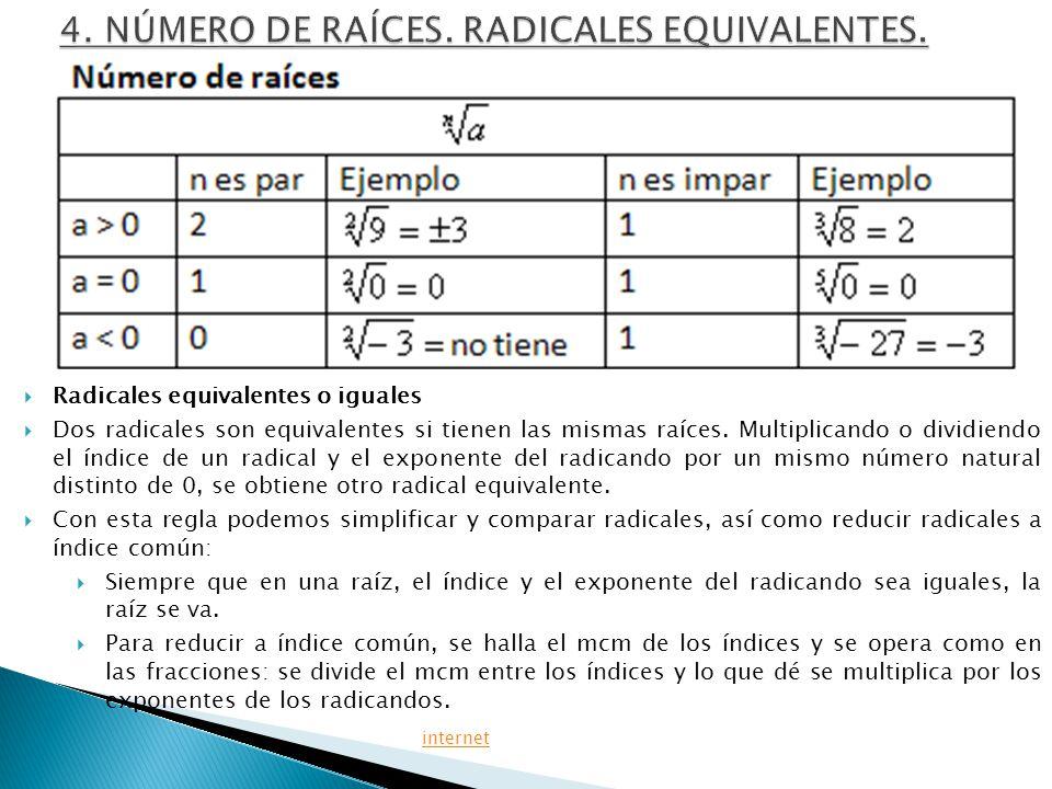 4. NÚMERO DE RAÍCES. RADICALES EQUIVALENTES.
