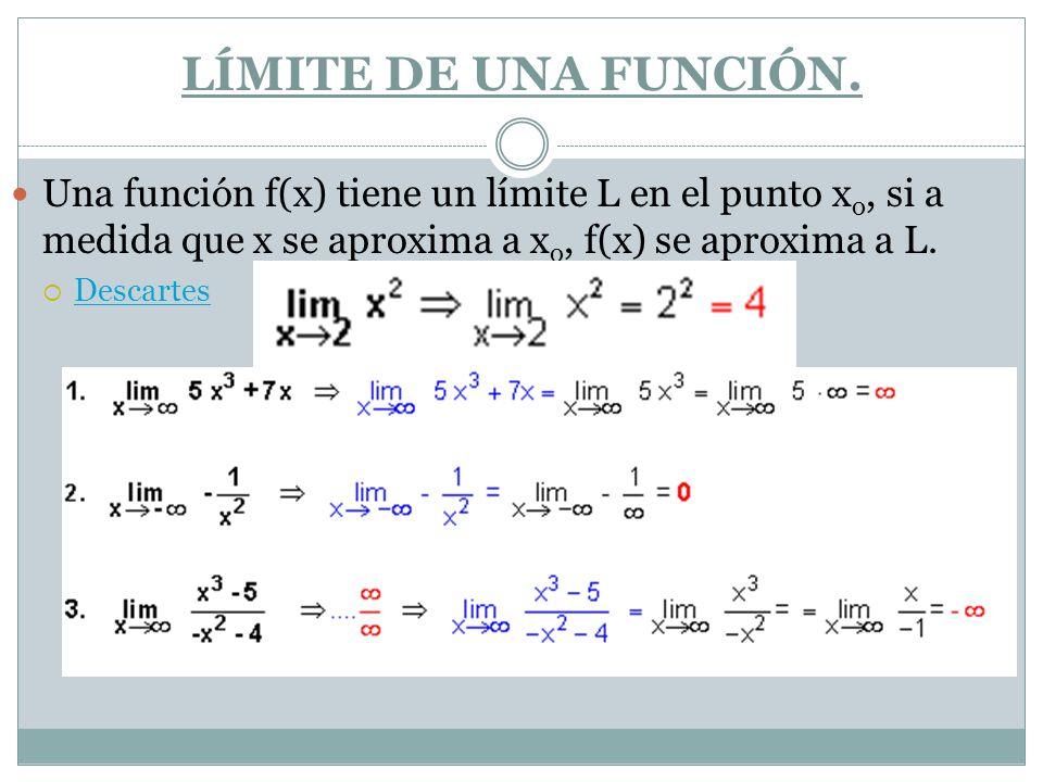 LÍMITE DE UNA FUNCIÓN. Una función f(x) tiene un límite L en el punto xo, si a medida que x se aproxima a xo, f(x) se aproxima a L.