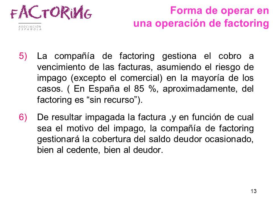 Forma de operar en una operación de factoring