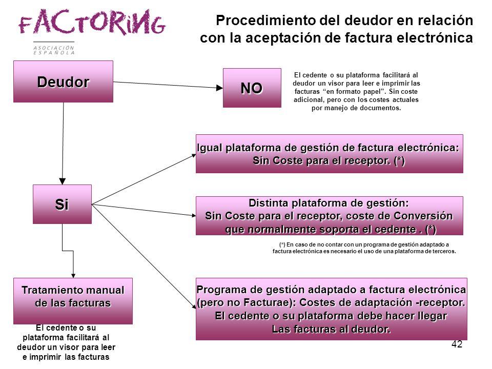 Procedimiento del deudor en relación con la aceptación de factura electrónica