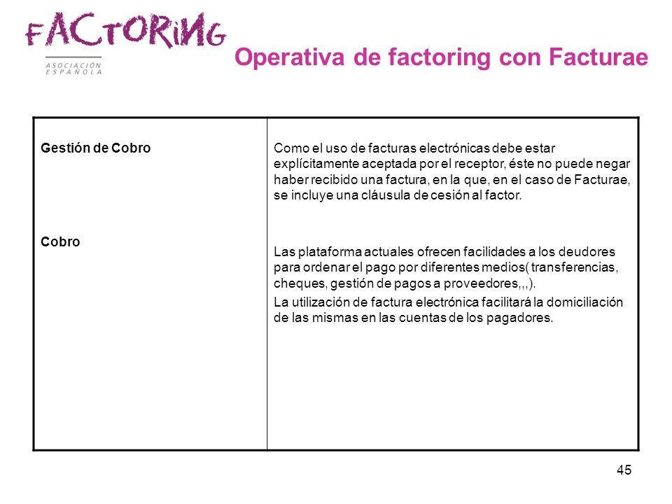 Operativa de factoring con Facturae