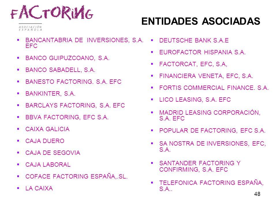 ENTIDADES ASOCIADAS DEUTSCHE BANK S.A.E