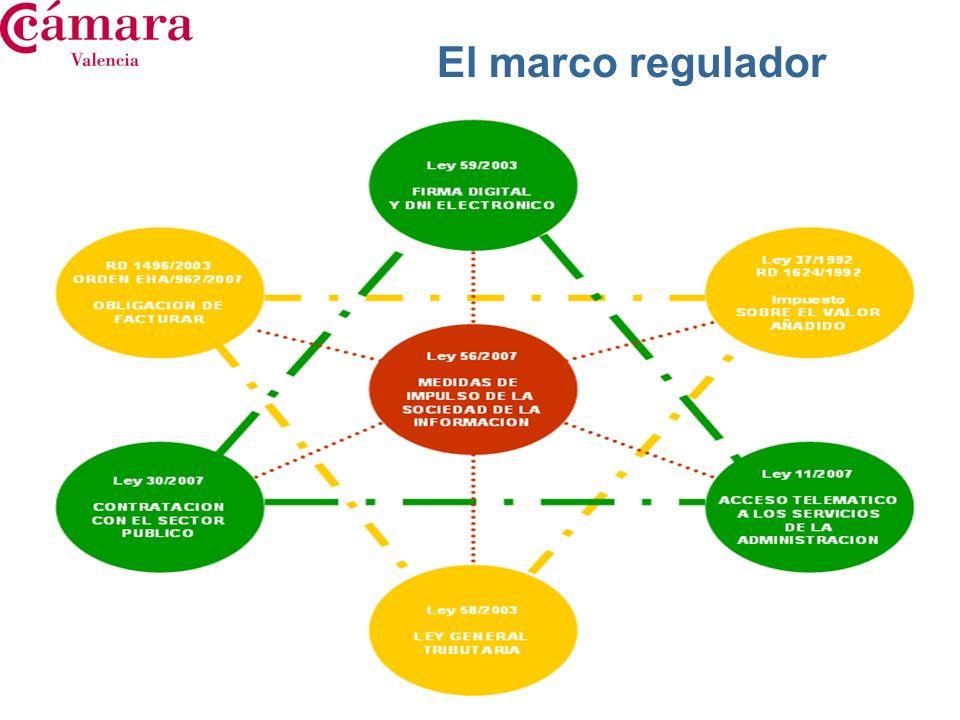El marco regulador Valencia, 6 de mayo de 2008