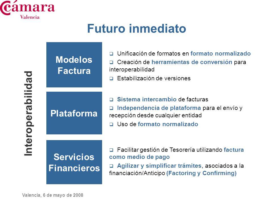 Futuro inmediato Interoperabilidad Modelos Factura Plataforma