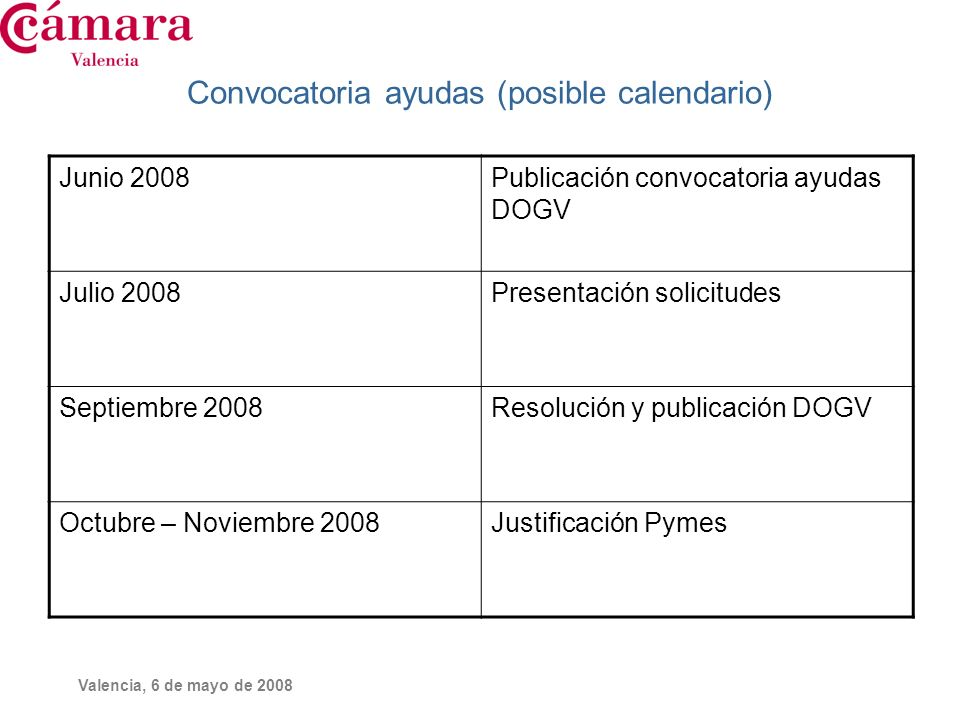 Convocatoria ayudas (posible calendario)