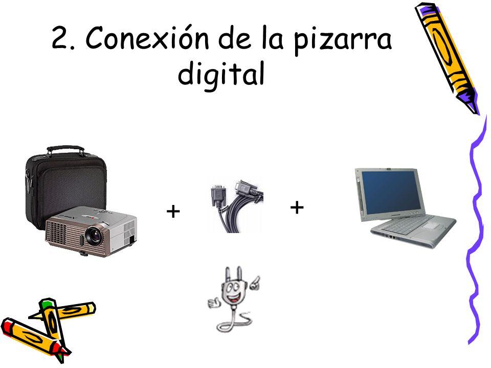 2. Conexión de la pizarra digital