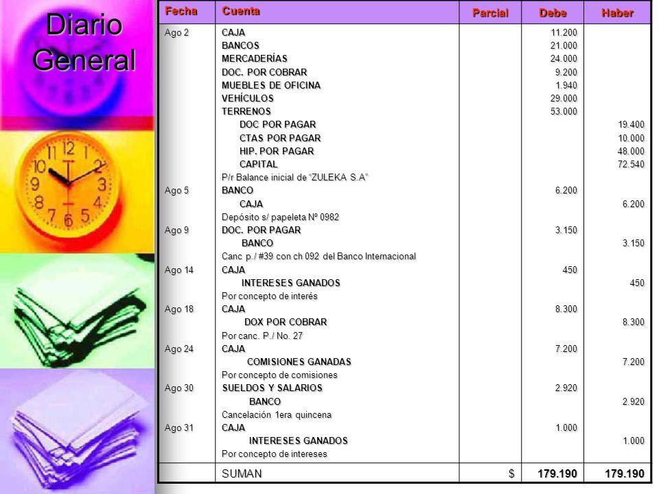 Diario General Fecha Cuenta Parcial Debe Haber SUMAN $ 179.190 Ago 2