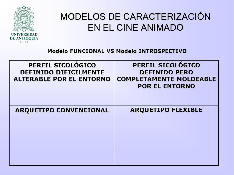 MODELOS DE CARACTERIZACIÓN EN EL CINE ANIMADO