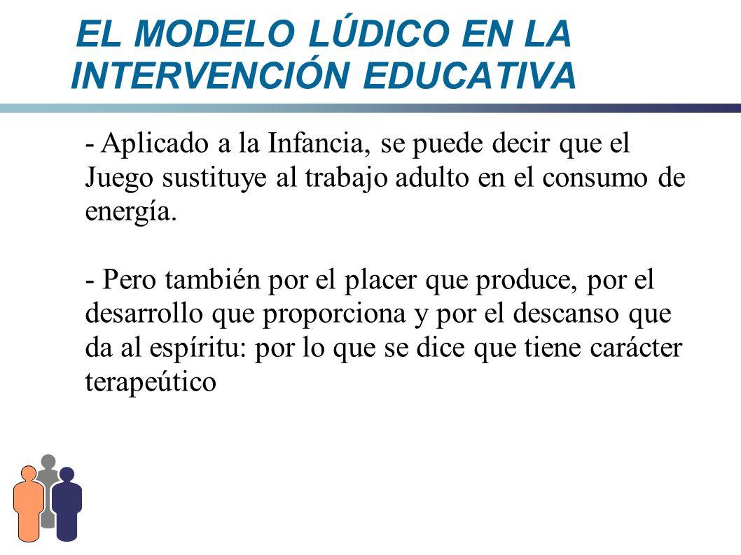 EL MODELO LÚDICO EN LA INTERVENCIÓN EDUCATIVA