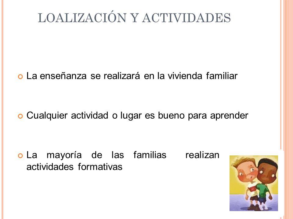 LOALIZACIÓN Y ACTIVIDADES