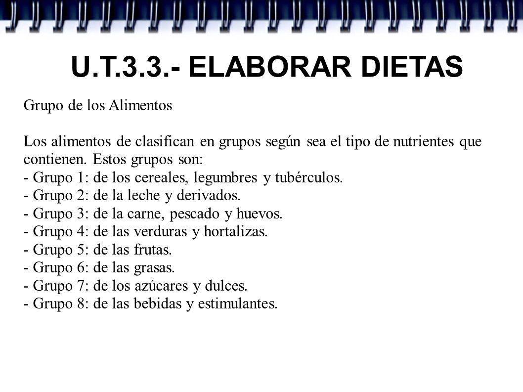 U.T.3.3.- ELABORAR DIETAS Grupo de los Alimentos