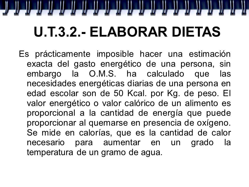 U.T.3.2.- ELABORAR DIETAS