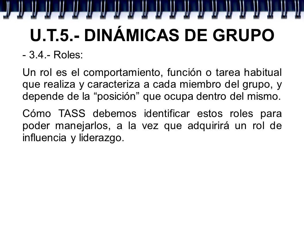 U.T.5.- DINÁMICAS DE GRUPO - 3.4.- Roles: