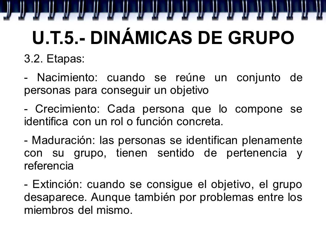U.T.5.- DINÁMICAS DE GRUPO 3.2. Etapas: