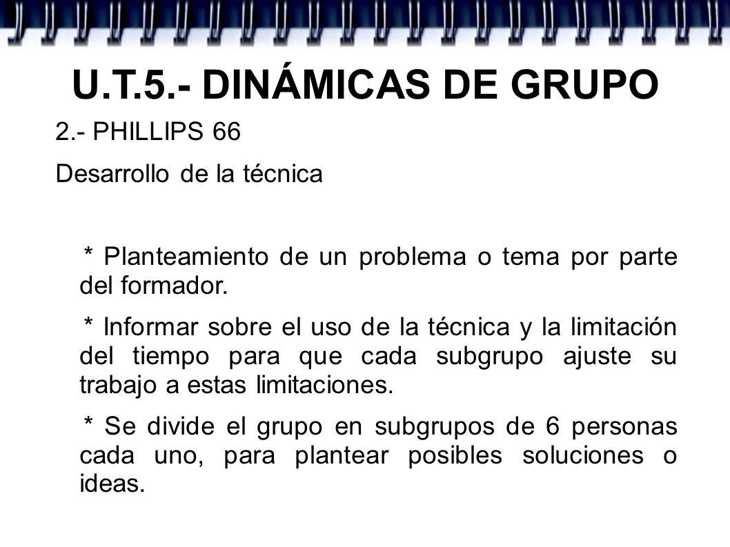 U.T.5.- DINÁMICAS DE GRUPO 2.- PHILLIPS 66 Desarrollo de la técnica